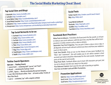 Social Media Marketing Cheat Sheet