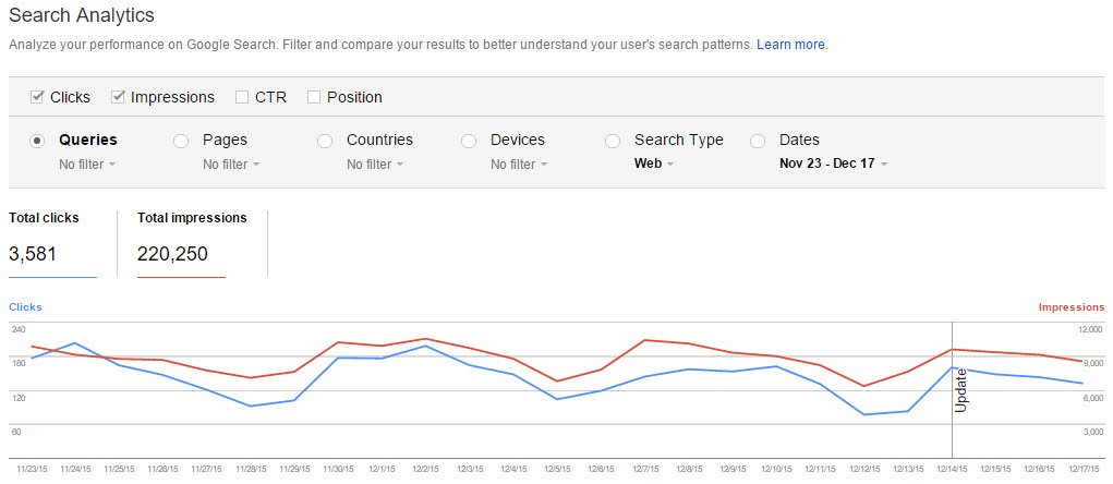 Search Analytics Report Update in Google Search Console | THAT Agency