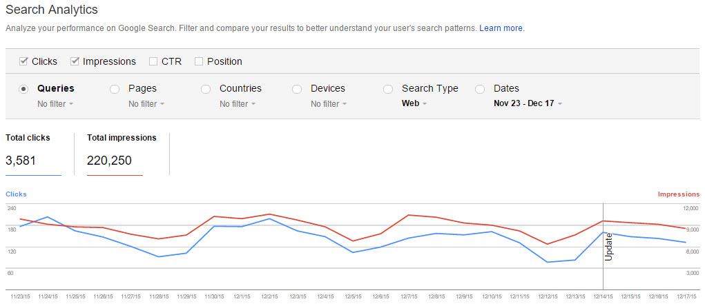 Search Analytics Report Update in Google Search Console   THAT Agency