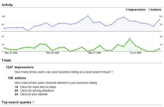 google-local-report