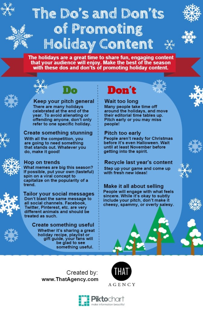 Promoting Holiday Content Infographic