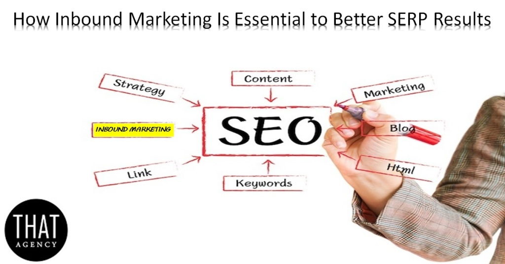 Inbound Marketing Affects SEO Rankings | THAT Agency