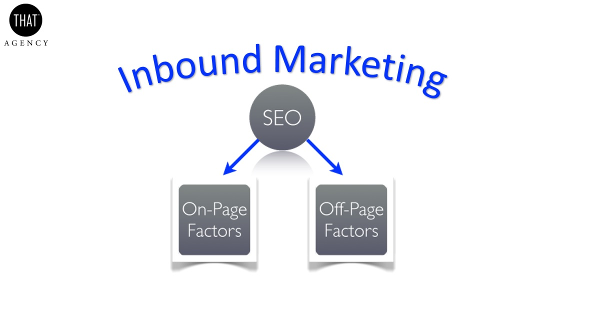 Inbound Marketing  SEO Strategies | THAT Agency