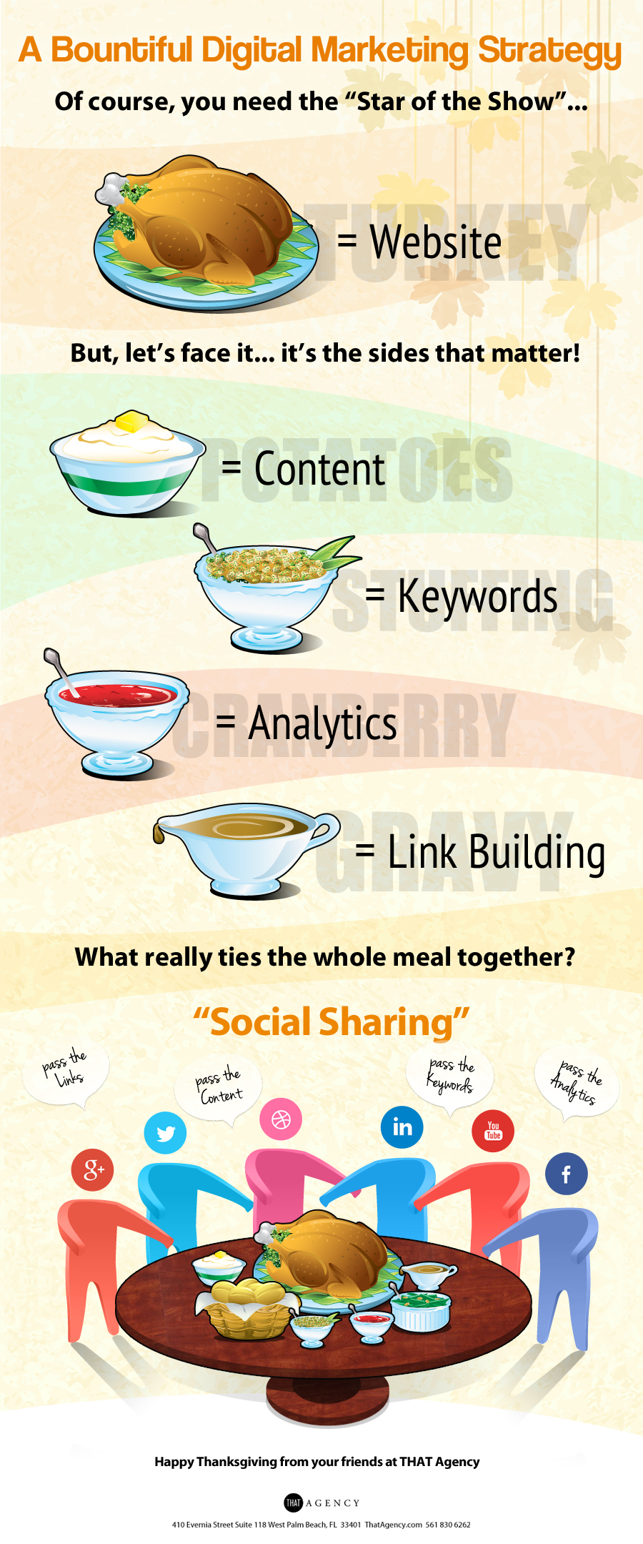 bountiful-digital-marketing-strategy