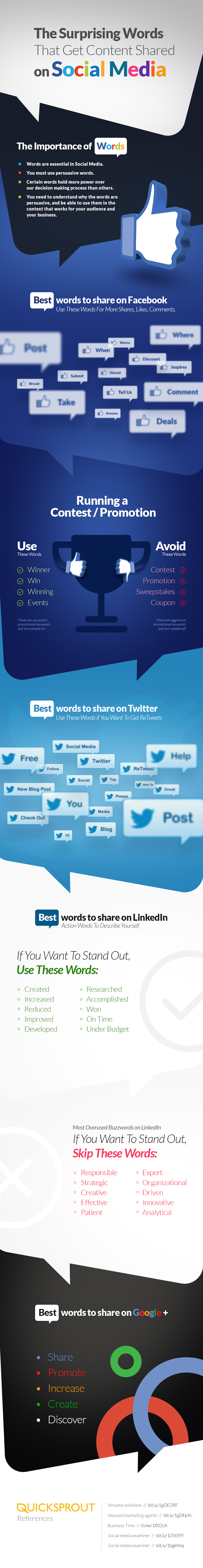 Surprising words that get content shared infographic