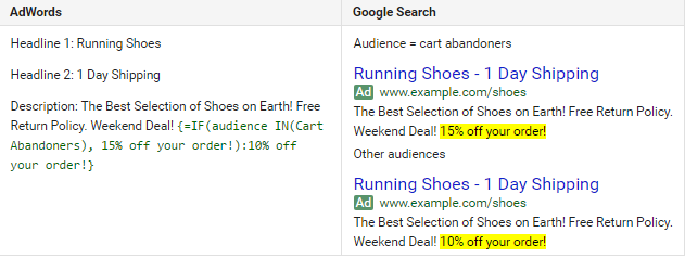 AdWords IF Function For Audience Targeting