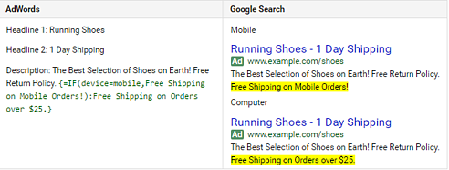 AdWords IF Function For Device Targeting