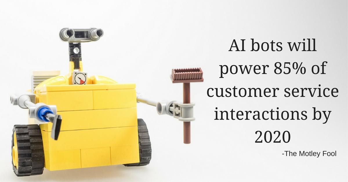 Future of Digital Marketing   AI Chat Bots   THAT Agency