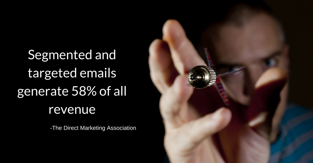 Targeting your audience is extremely important for inbound marketing and small businesses | THAT Agency