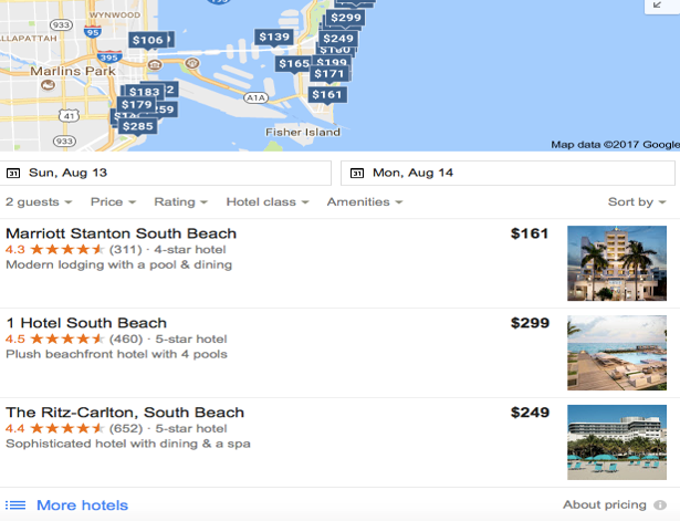 Google Hotel Ads | THAT Agency