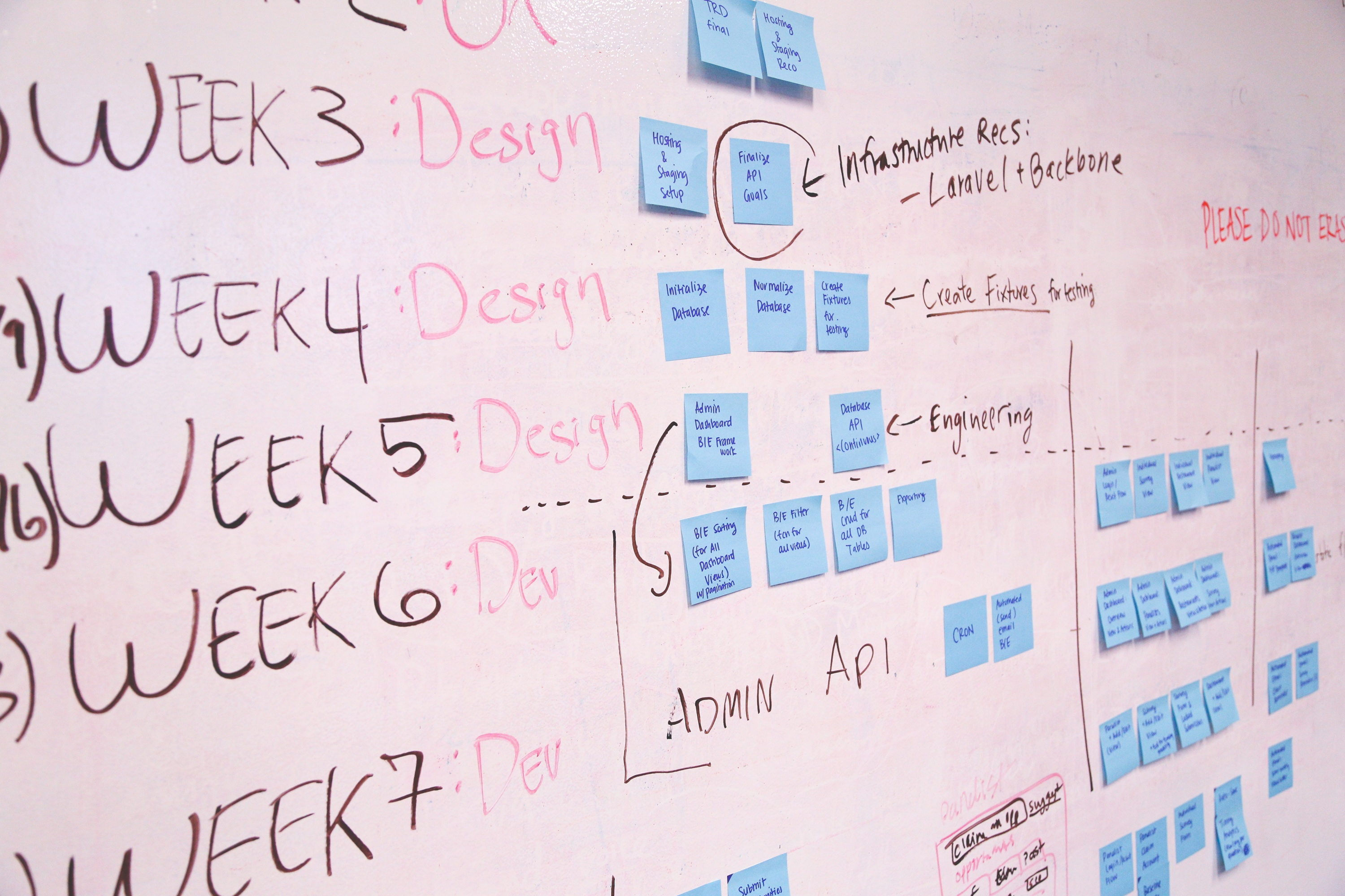 Planning Your Growth Marketing Strategy | THAT Agency