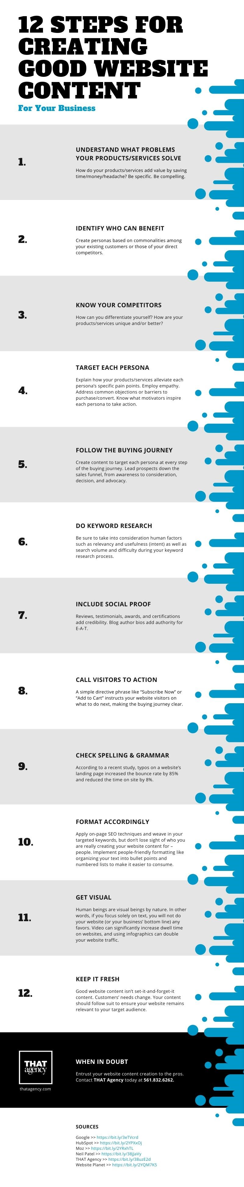 12 Steps for Creating Good Website Content Infographic