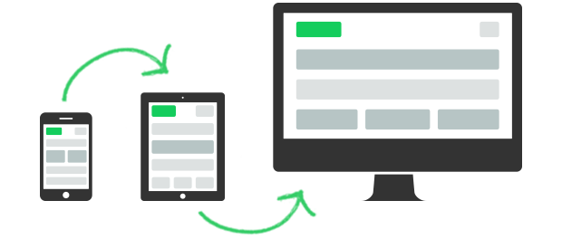 Mobile First Web Design | THAT Agency