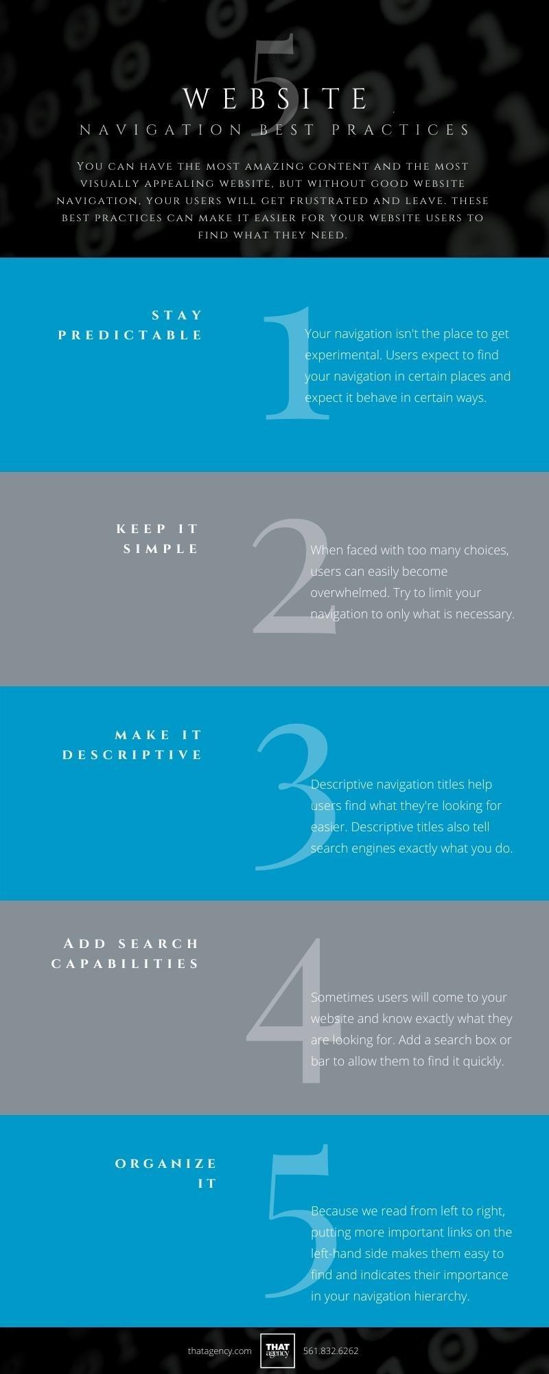 website-navigation-best-practices-infographic