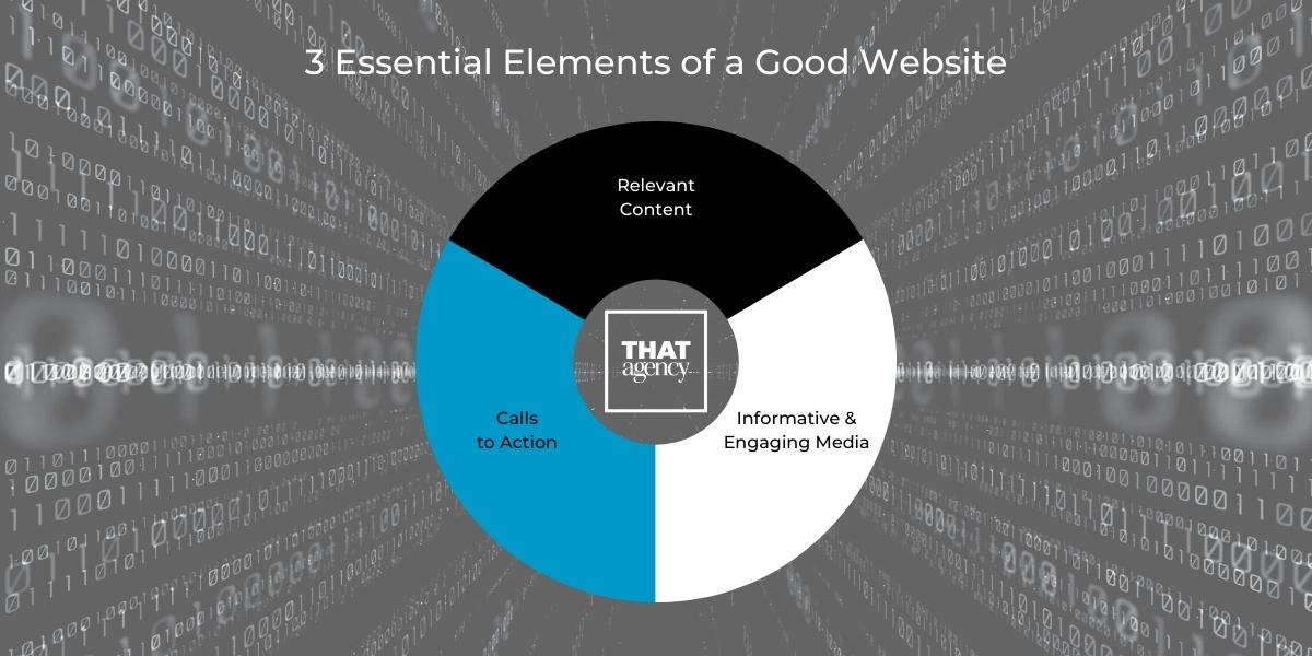 3 essential elements of a good website - Infographic