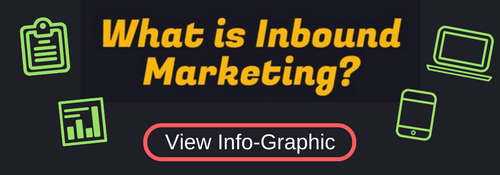 Inbound Marketing | THAT Agency Info-Graphic