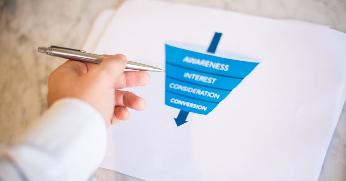 Marketing Funnel | Awareness, Engagement, Conversion | THAT Agency of West Palm Beach, Florida