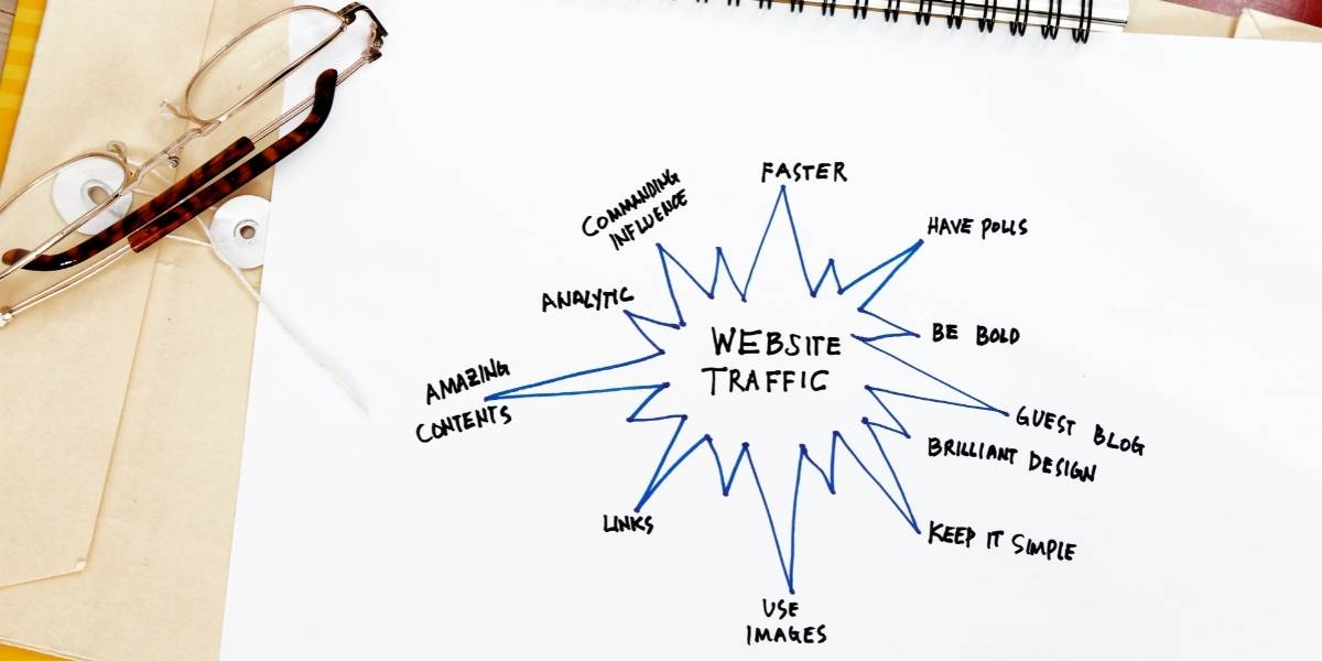 graphic showing things that drive website traffic like seo trends