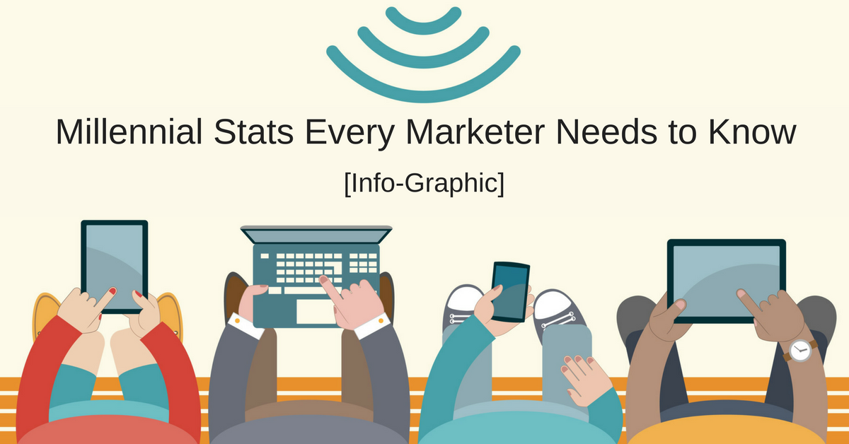 Stats about Millennials Every Marketer Needs to Know [Info-Graphic]
